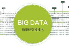 绿盟数据库审计-信创型号发布