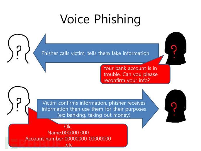 voice_phishing.jpg