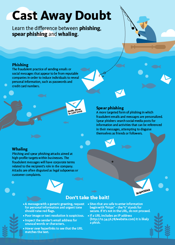 Phishing-Infographic.png