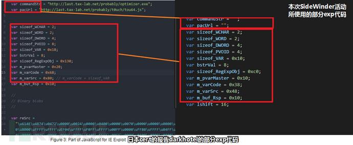 图片36-本次活动使用nday与日本cert报告中的所使用的利用代码的相似相似