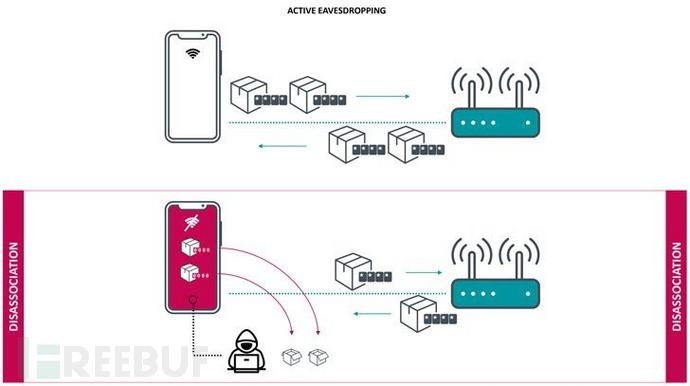 高危漏洞 Kr00k 再现?高通和联发科 Wi-Fi 芯片受影响