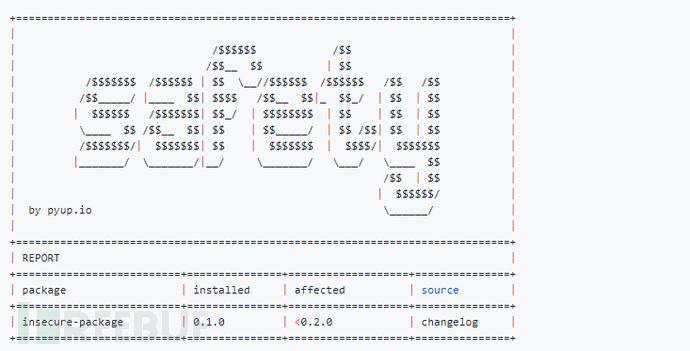 教你检测已安装依赖组件中的已知安全漏洞-极安网