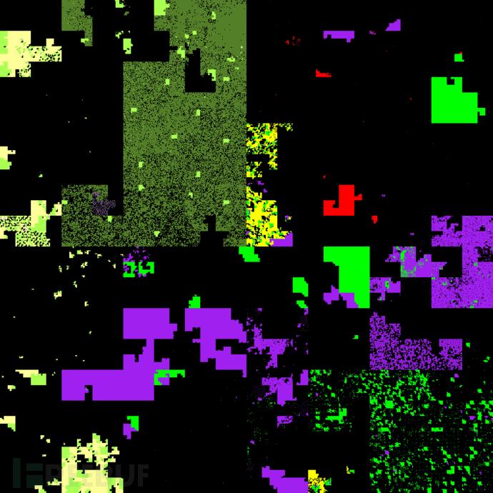 Clairvoyance:一款功能强大的Windows进程内存地址空间可视化工具