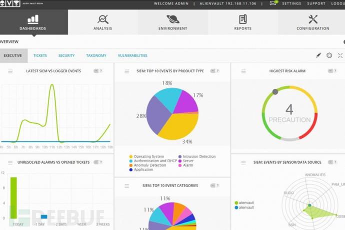 开源可视化安全管理平台Ossim 5 应用图例