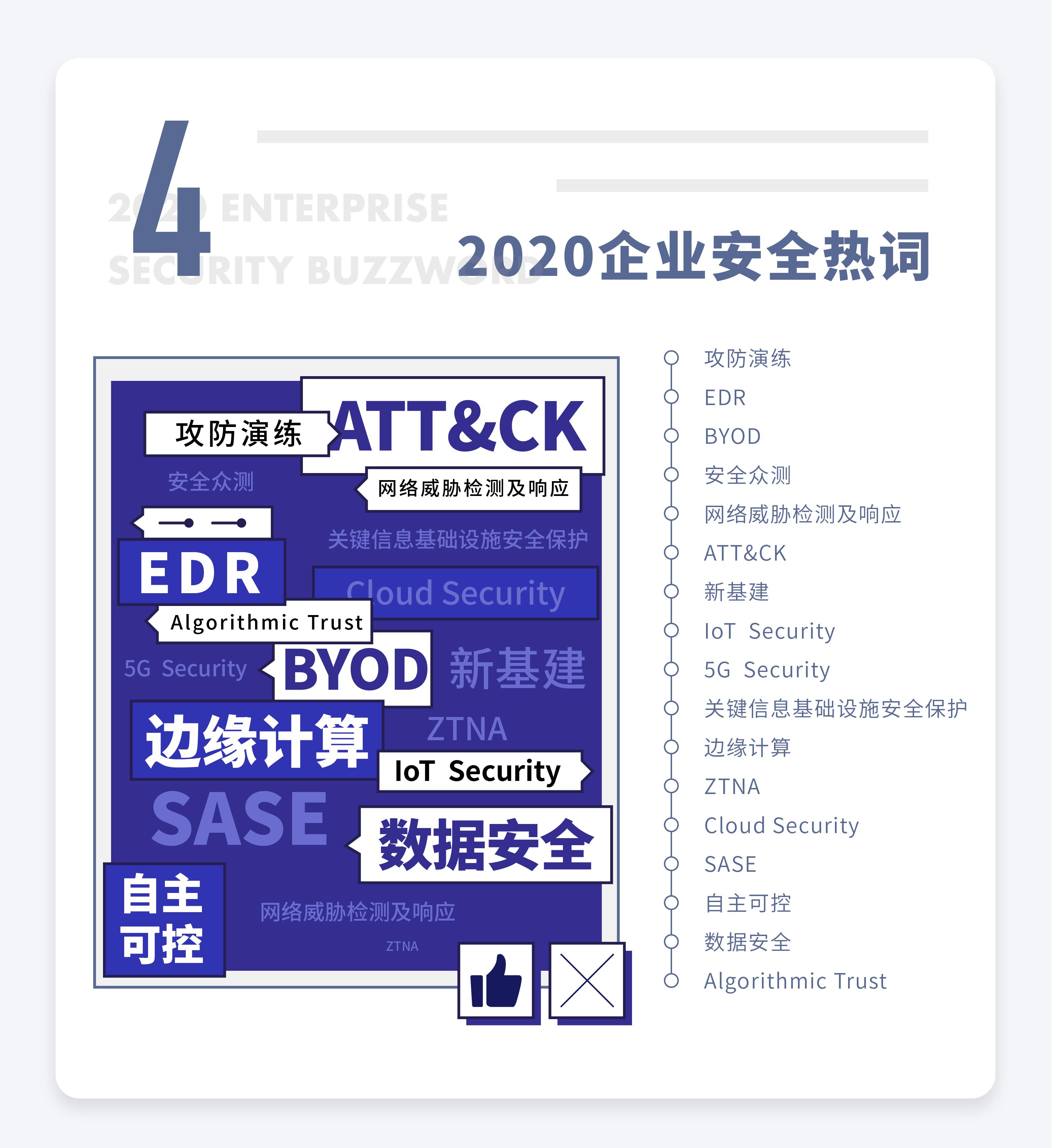 《2020企业安全威胁统一应对指南》正式发布   FreeBuf咨询3