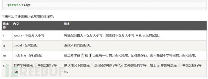 php代码审计前奏之ctfshow之php特性