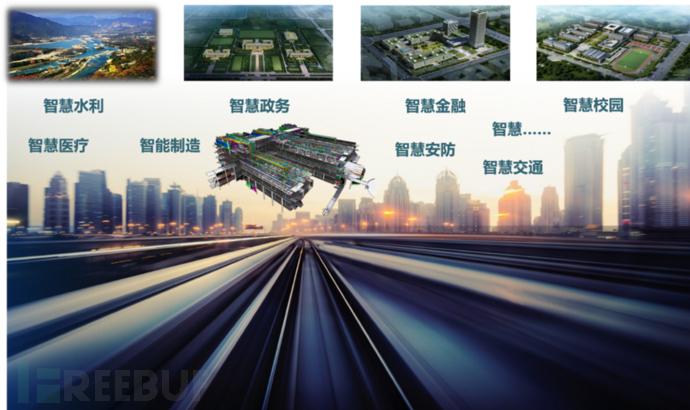 城市数字化转型之弹性安全防护架构