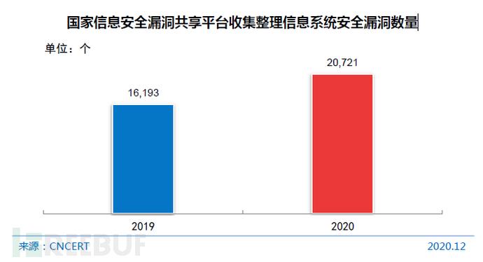 图/第47次《中国互联网络发展状况统计报告》
